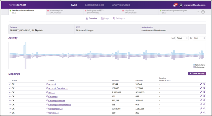 Test Drive Heroku Connect - Demo Edition is Here
