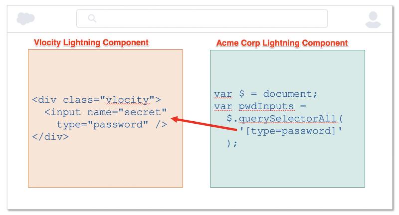 Lightning Platform Developer Conversations: Locker Security
