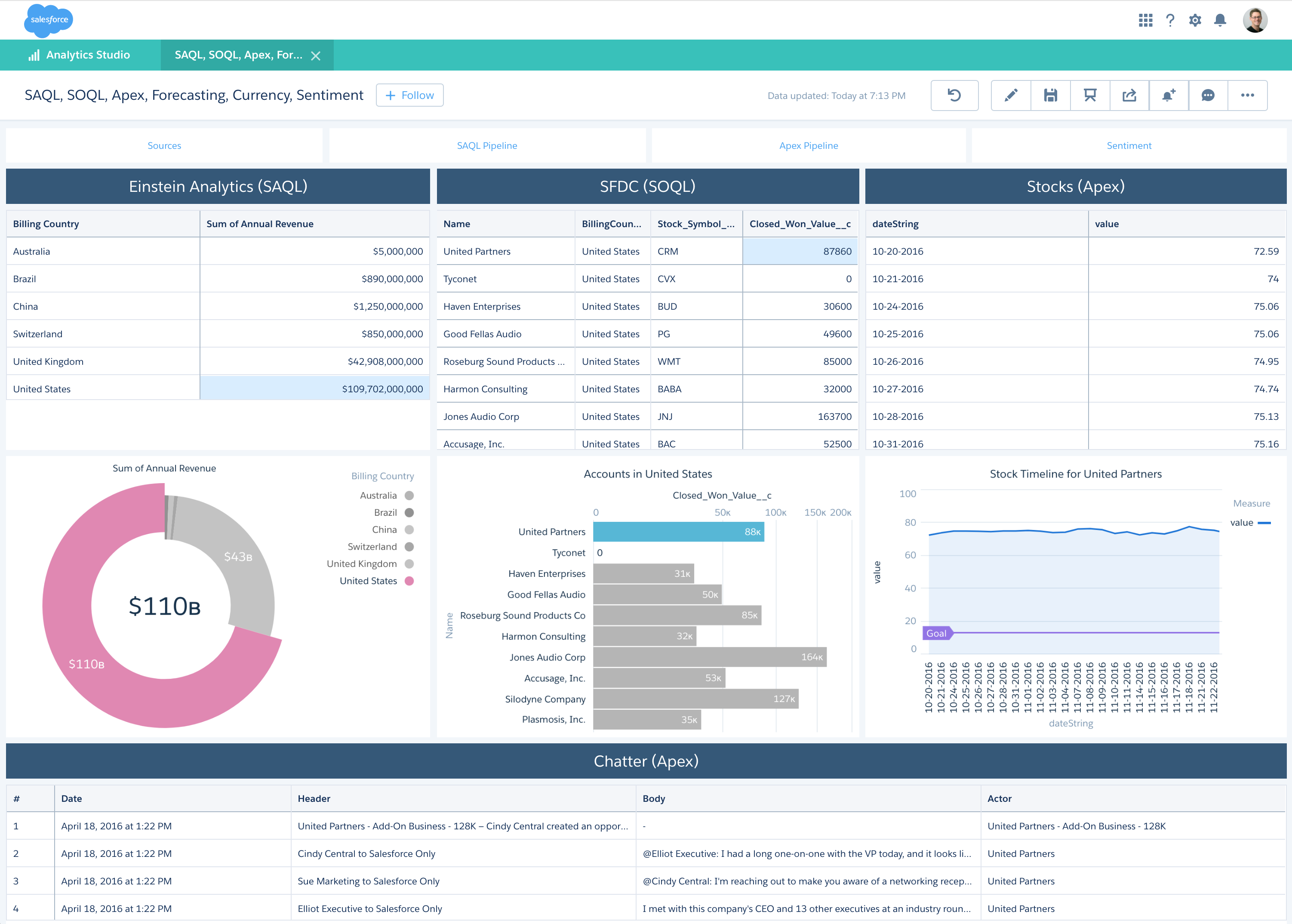 Create Reports and Dashboards Unit Salesforce Trailhead